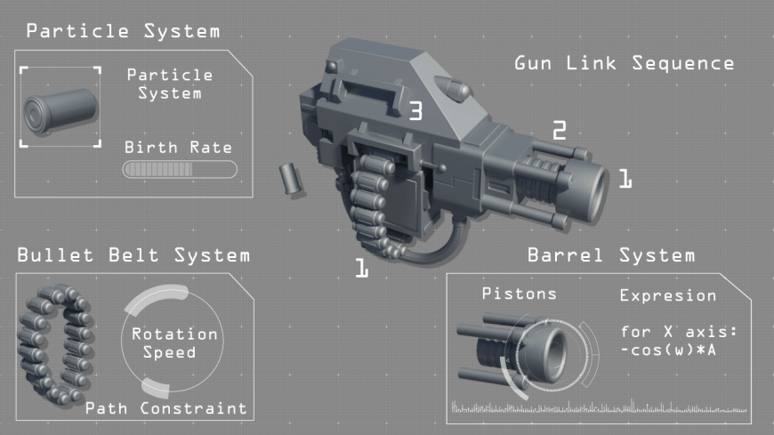 gun system